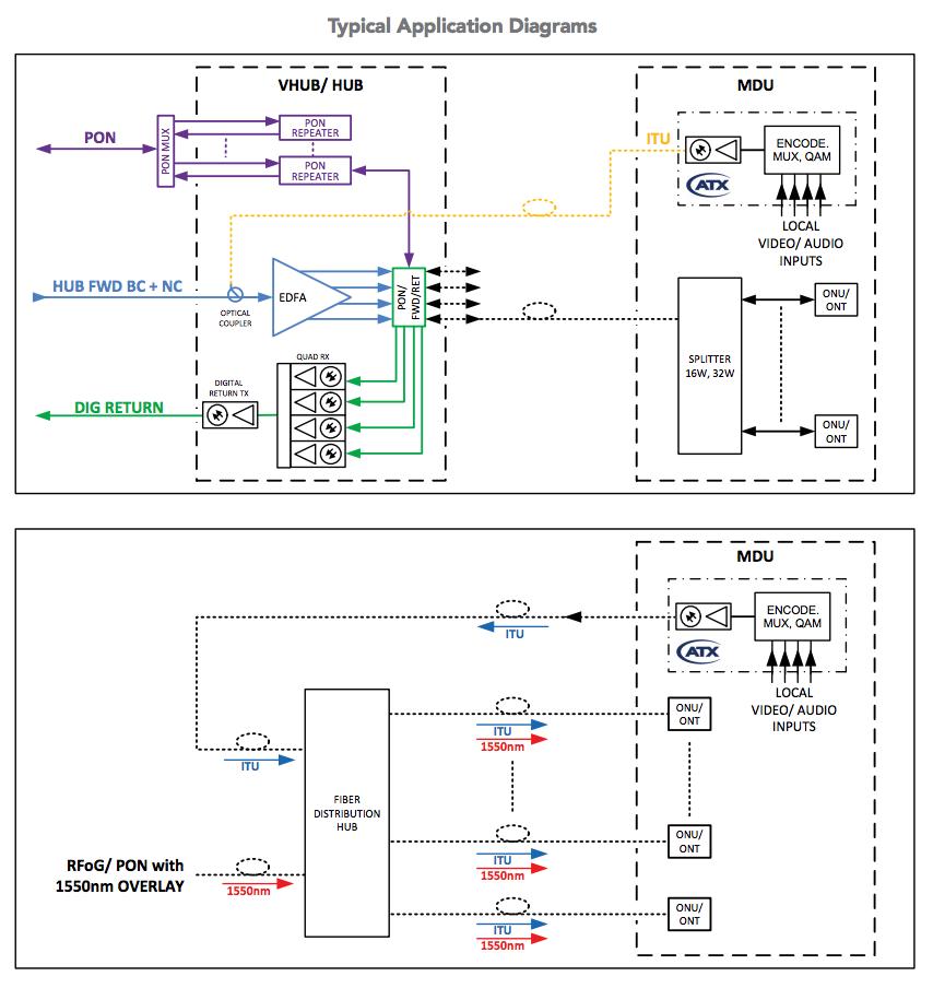 Atx Diagram